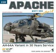 Apache in detail